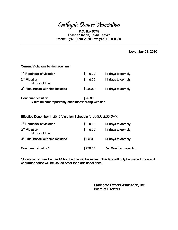 Violation Fee Proposal – Conntinued Violators – Castlegate HOA
